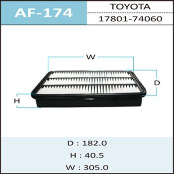 Воздушный фильтр A-174 HEPAFIX. (AF-174)