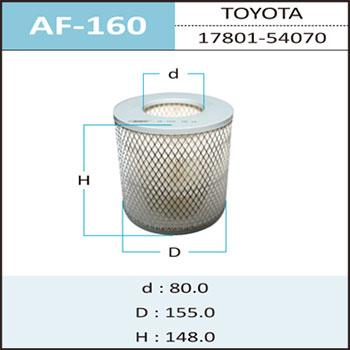 Воздушный фильтр A-160 HEPAFIX (1/18). (AF-160)